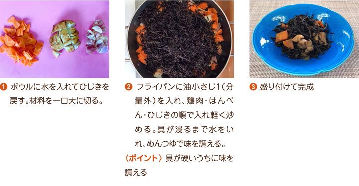 ひじきの煮物